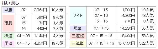 f:id:onix-oniku:20171111140458p:plain