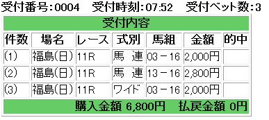 f:id:onix-oniku:20171112075415p:plain