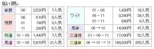 f:id:onix-oniku:20171112144022p:plain