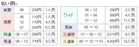 f:id:onix-oniku:20171112144156p:plain