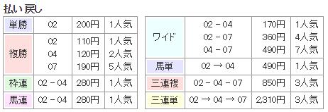 f:id:onix-oniku:20171112144233p:plain