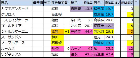 f:id:onix-oniku:20171113191611p:plain