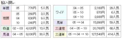 f:id:onix-oniku:20171114185734p:plain