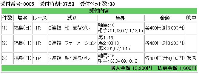 f:id:onix-oniku:20171114191545p:plain