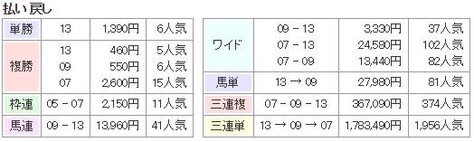 f:id:onix-oniku:20171114192118p:plain