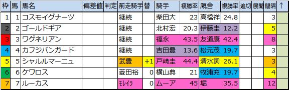 f:id:onix-oniku:20171117111522p:plain