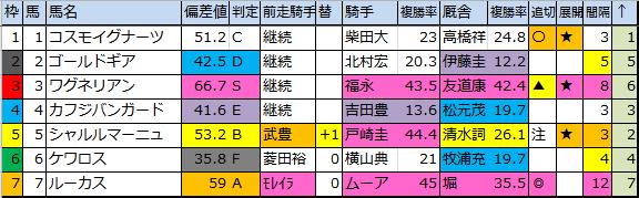 f:id:onix-oniku:20171117181914p:plain