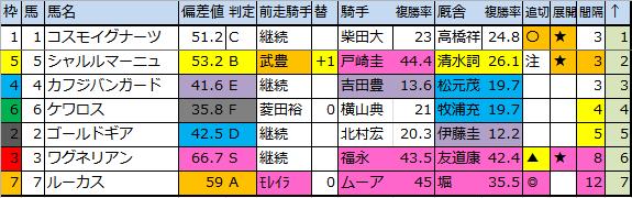 f:id:onix-oniku:20171117182435p:plain