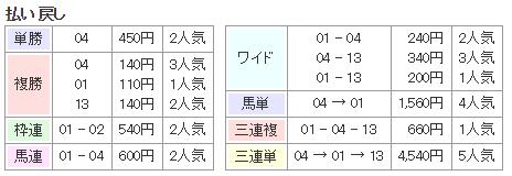 f:id:onix-oniku:20171118134055p:plain