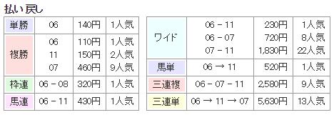 f:id:onix-oniku:20171118134325p:plain