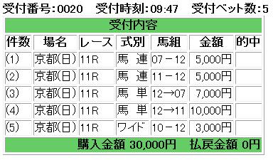 f:id:onix-oniku:20171119094834p:plain