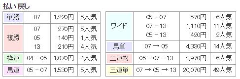 f:id:onix-oniku:20171119134355p:plain