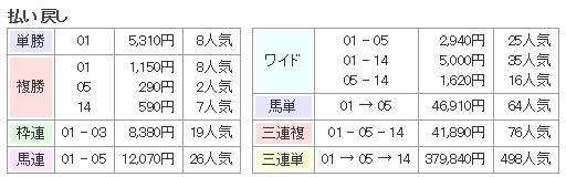 f:id:onix-oniku:20171119134438p:plain