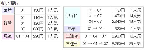 f:id:onix-oniku:20171119134518p:plain