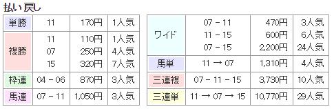 f:id:onix-oniku:20171119134556p:plain
