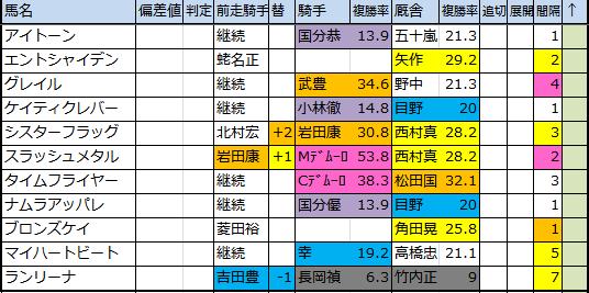 f:id:onix-oniku:20171121173348p:plain