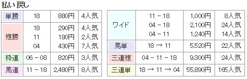 f:id:onix-oniku:20171122190042p:plain