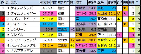 f:id:onix-oniku:20171124174208p:plain