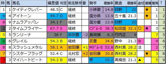 f:id:onix-oniku:20171124174807p:plain