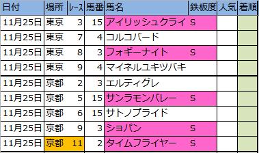 f:id:onix-oniku:20171124184427p:plain