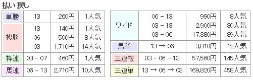 f:id:onix-oniku:20171125132450p:plain