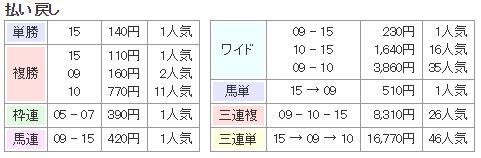 f:id:onix-oniku:20171125132527p:plain