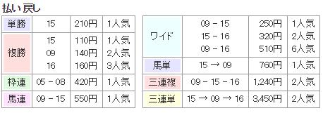 f:id:onix-oniku:20171125132625p:plain