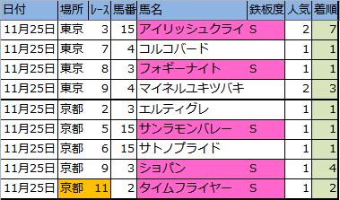f:id:onix-oniku:20171125163558p:plain