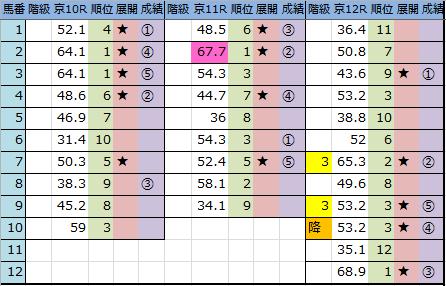 f:id:onix-oniku:20171125163743p:plain