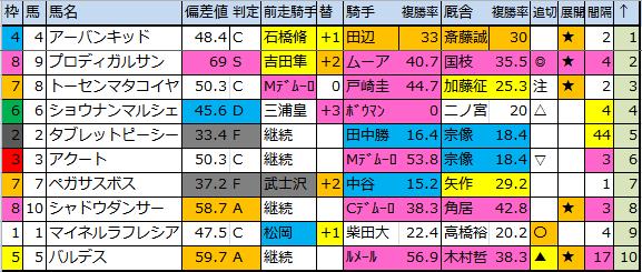 f:id:onix-oniku:20171125181259p:plain