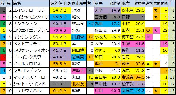f:id:onix-oniku:20171125181800p:plain
