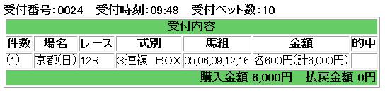 f:id:onix-oniku:20171126095012p:plain