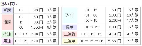 f:id:onix-oniku:20171126130000p:plain