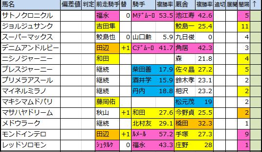 f:id:onix-oniku:20171127173628p:plain