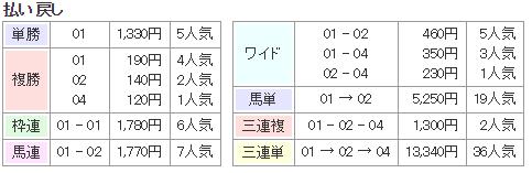 f:id:onix-oniku:20171128170550p:plain