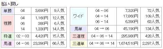 f:id:onix-oniku:20171128173052p:plain