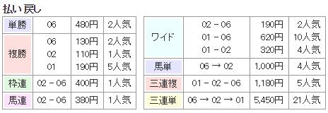 f:id:onix-oniku:20171128174331p:plain
