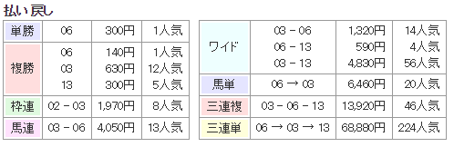 f:id:onix-oniku:20171128190929p:plain