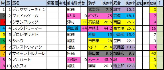 f:id:onix-oniku:20171201110049p:plain