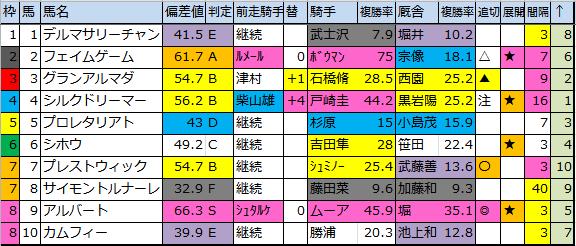 f:id:onix-oniku:20171201182355p:plain
