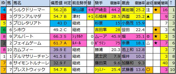f:id:onix-oniku:20171201182847p:plain