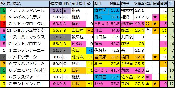 f:id:onix-oniku:20171201185353p:plain
