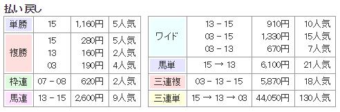 f:id:onix-oniku:20171202133525p:plain