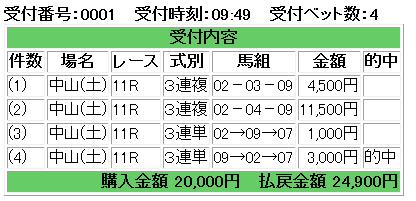 f:id:onix-oniku:20171202163410p:plain