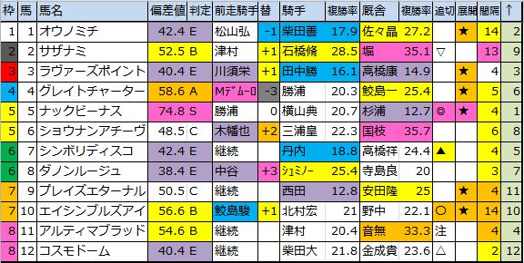 f:id:onix-oniku:20171202181501p:plain