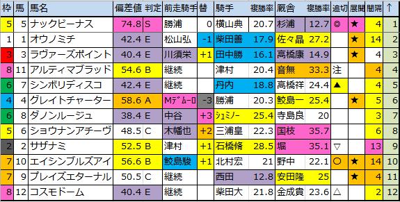 f:id:onix-oniku:20171202181640p:plain