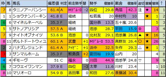 f:id:onix-oniku:20171202182005p:plain