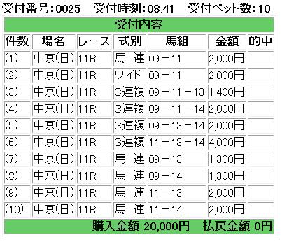 f:id:onix-oniku:20171203084149p:plain