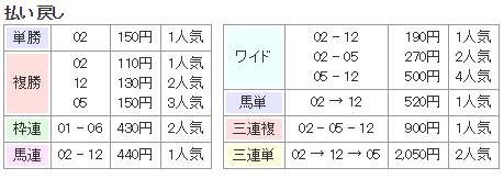 f:id:onix-oniku:20171203143648p:plain