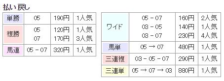 f:id:onix-oniku:20171203143718p:plain